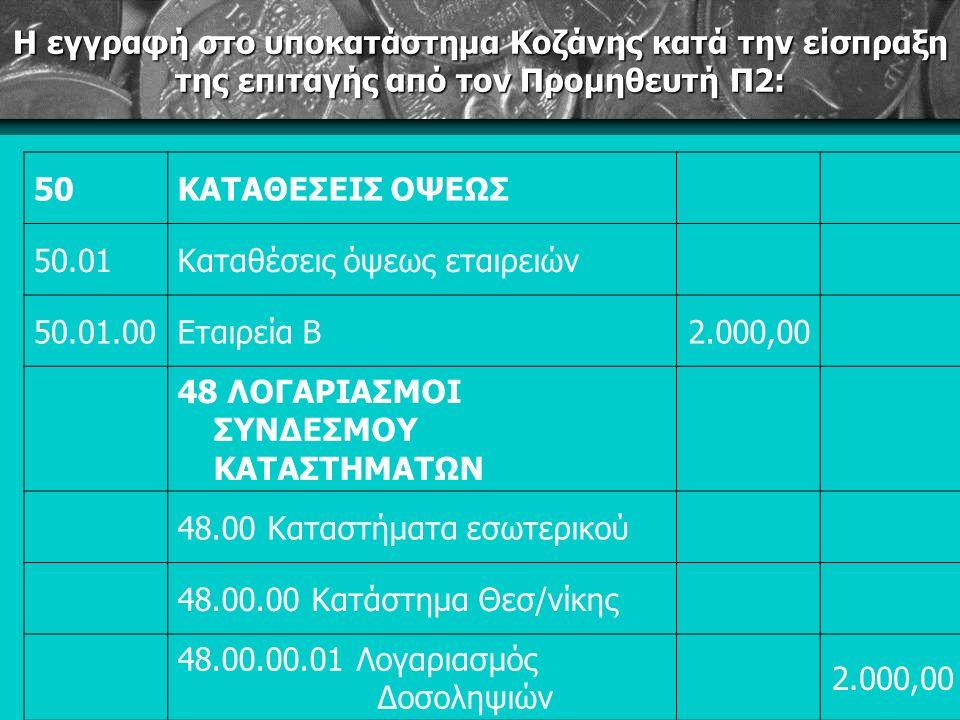 Η εγγραφή στο υποκατάστημα Κοζάνης κατά την είσπραξη της επιταγής από τον Προμηθευτή Π2: 50ΚΑΤΑΘΕΣΕΙΣ ΟΨΕΩΣ 50.01Καταθέσεις όψεως εταιρειών 50.01.00Εταιρεία Β2.000,00 48 ΛΟΓΑΡΙΑΣΜΟΙ ΣΥΝΔΕΣΜΟΥ ΚΑΤΑΣΤΗΜΑΤΩΝ 48.00 Καταστήματα εσωτερικού 48.00.00 Κατάστημα Θεσ/νίκης 48.00.00.01 Λογαριασμός Δοσοληψιών 2.000,00