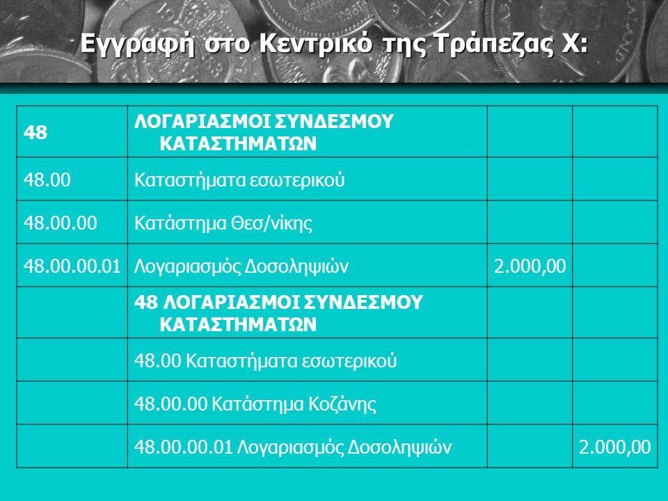 Εγγραφή στο Κεντρικό της Τράπεζας Χ: 48 ΛΟΓΑΡΙΑΣΜΟΙ ΣΥΝΔΕΣΜΟΥ ΚΑΤΑΣΤΗΜΑΤΩΝ 48.00Καταστήματα εσωτερικού 48.00.00Κατάστημα Θεσ/νίκης 48.00.00.01Λογαριασμός Δοσοληψιών2.000,00 48 ΛΟΓΑΡΙΑΣΜΟΙ ΣΥΝΔΕΣΜΟΥ ΚΑΤΑΣΤΗΜΑΤΩΝ 48.00 Καταστήματα εσωτερικού 48.00.00 Κατάστημα Κοζάνης 48.00.00.01 Λογαριασμός Δοσοληψιών2.000,00