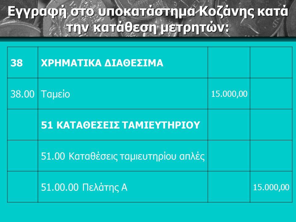 Εγγραφή στο υποκατάστημα Κοζάνης κατά την κατάθεση μετρητών: 38ΧΡΗΜΑΤΙΚΑ ΔΙΑΘΕΣΙΜΑ 38.00Ταμείο 15.000,00 51 ΚΑΤΑΘΕΣΕΙΣ ΤΑΜΙΕΥΤΗΡΙΟΥ 51.00 Καταθέσεις ταμιευτηρίου απλές 51.00.00 Πελάτης Α 15.000,00