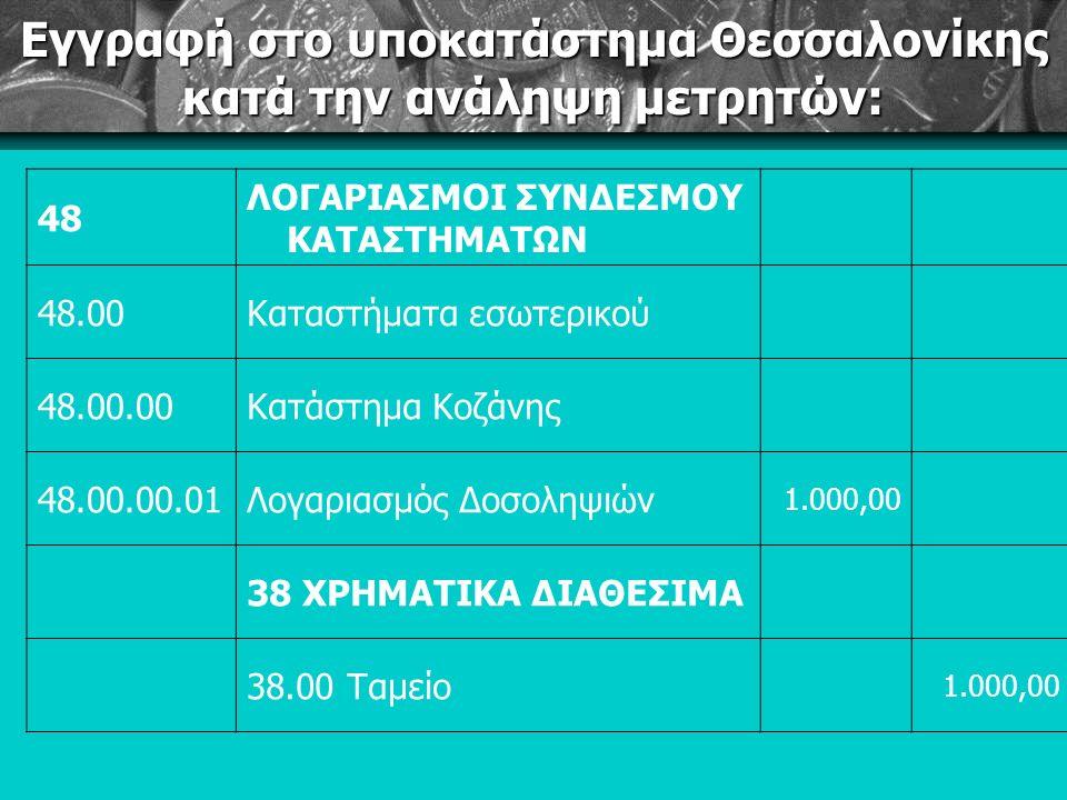 Εγγραφή στο υποκατάστημα Θεσσαλονίκης κατά την ανάληψη μετρητών: 48 ΛΟΓΑΡΙΑΣΜΟΙ ΣΥΝΔΕΣΜΟΥ ΚΑΤΑΣΤΗΜΑΤΩΝ 48.00Καταστήματα εσωτερικού 48.00.00Κατάστημα Κοζάνης 48.00.00.01Λογαριασμός Δοσοληψιών 1.000,00 38 ΧΡΗΜΑΤΙΚΑ ΔΙΑΘΕΣΙΜΑ 38.00 Ταμείο 1.000,00