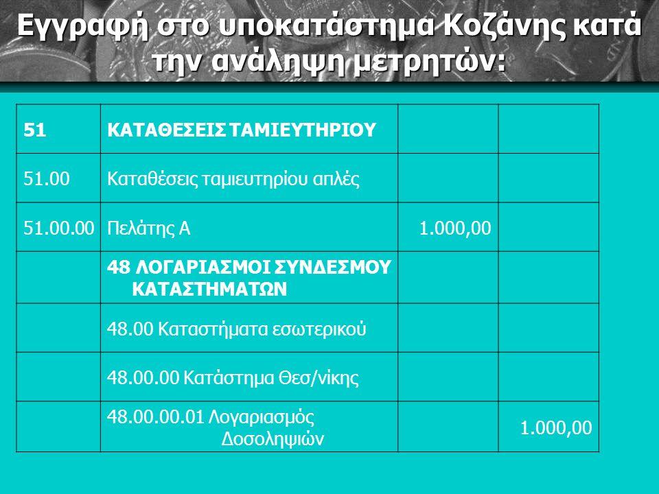 Εγγραφή στο υποκατάστημα Κοζάνης κατά την ανάληψη μετρητών: 51ΚΑΤΑΘΕΣΕΙΣ ΤΑΜΙΕΥΤΗΡΙΟΥ 51.00Καταθέσεις ταμιευτηρίου απλές 51.00.00Πελάτης Α1.000,00 48 ΛΟΓΑΡΙΑΣΜΟΙ ΣΥΝΔΕΣΜΟΥ ΚΑΤΑΣΤΗΜΑΤΩΝ 48.00 Καταστήματα εσωτερικού 48.00.00 Κατάστημα Θεσ/νίκης 48.00.00.01 Λογαριασμός Δοσοληψιών 1.000,00