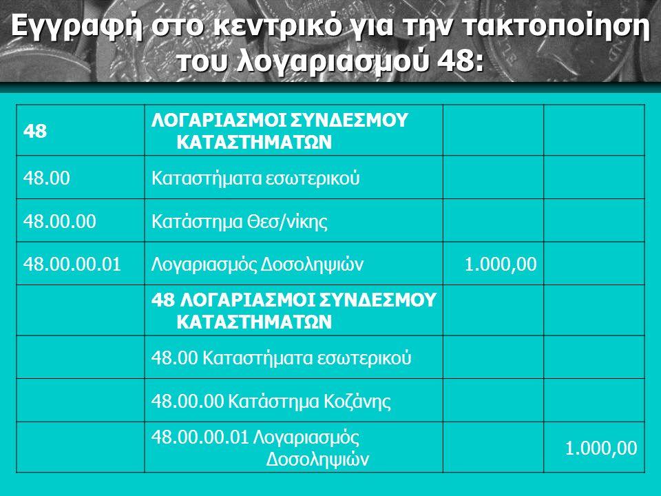 Εγγραφή στο κεντρικό για την τακτοποίηση του λογαριασμού 48: 48 ΛΟΓΑΡΙΑΣΜΟΙ ΣΥΝΔΕΣΜΟΥ ΚΑΤΑΣΤΗΜΑΤΩΝ 48.00Καταστήματα εσωτερικού 48.00.00Κατάστημα Θεσ/νίκης 48.00.00.01Λογαριασμός Δοσοληψιών1.000,00 48 ΛΟΓΑΡΙΑΣΜΟΙ ΣΥΝΔΕΣΜΟΥ ΚΑΤΑΣΤΗΜΑΤΩΝ 48.00 Καταστήματα εσωτερικού 48.00.00 Κατάστημα Κοζάνης 48.00.00.01 Λογαριασμός Δοσοληψιών 1.000,00