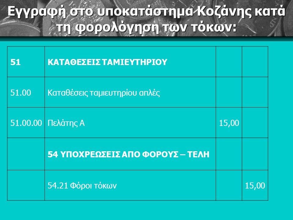 Εγγραφή στο υποκατάστημα Κοζάνης κατά τη φορολόγηση των τόκων: 51ΚΑΤΑΘΕΣΕΙΣ ΤΑΜΙΕΥΤΗΡΙΟΥ 51.00Καταθέσεις ταμιευτηρίου απλές 51.00.00Πελάτης Α15,00 54 ΥΠΟΧΡΕΩΣΕΙΣ ΑΠΟ ΦΟΡΟΥΣ – ΤΕΛΗ 54.21 Φόροι τόκων15,00