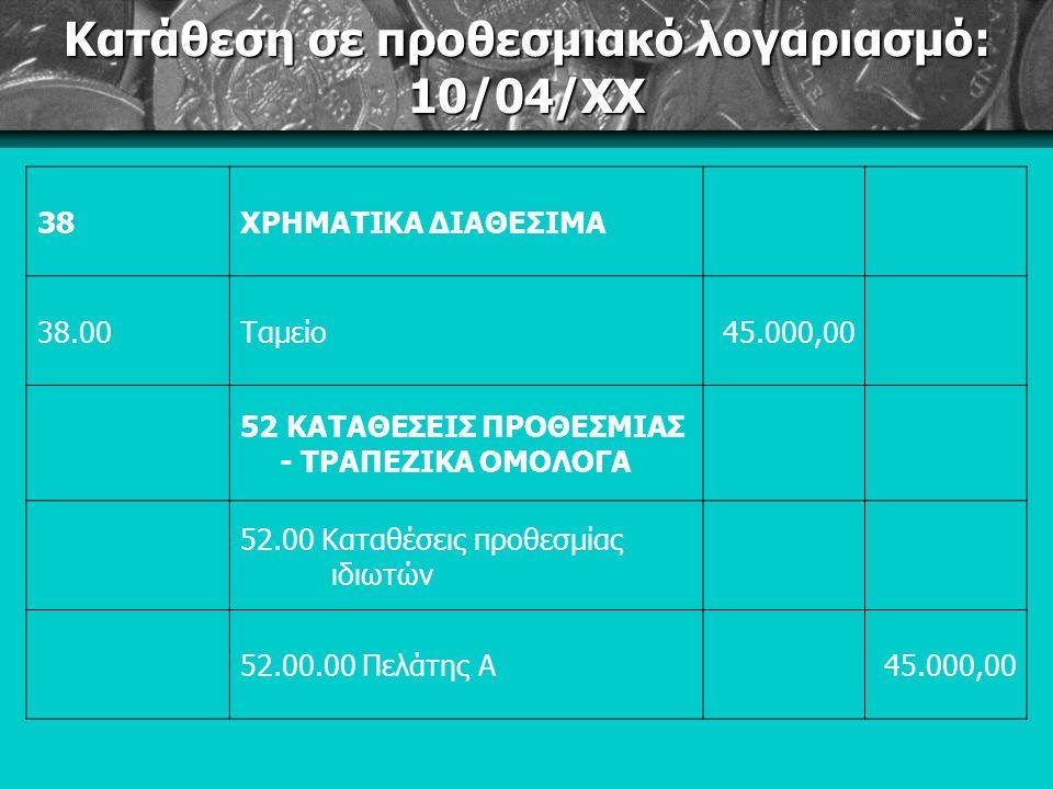 Κατάθεση σε προθεσμιακό λογαριασμό: 10/04/ΧΧ 38ΧΡΗΜΑΤΙΚΑ ΔΙΑΘΕΣΙΜΑ 38.00Ταμείο45.000,00 52 ΚΑΤΑΘΕΣΕΙΣ ΠΡΟΘΕΣΜΙΑΣ - ΤΡΑΠΕΖΙΚΑ ΟΜΟΛΟΓΑ 52.00 Καταθέσεις προθεσμίας ιδιωτών 52.00.00 Πελάτης Α45.000,00