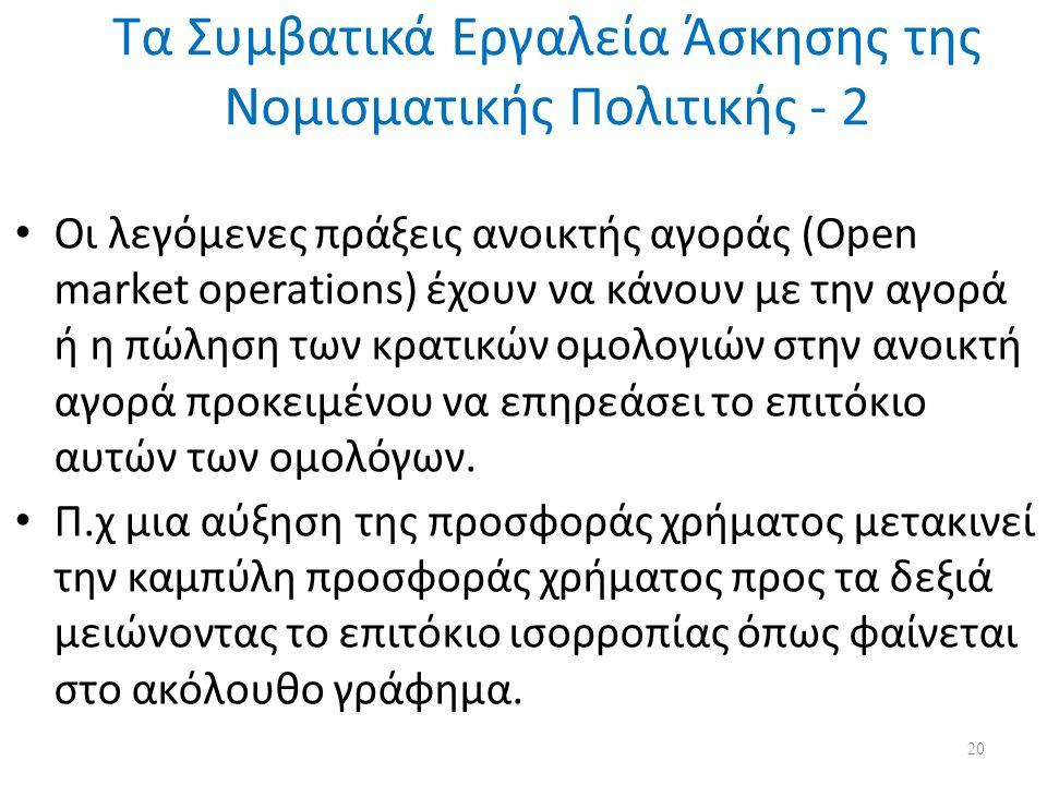 Τα Συμβατικά Εργαλεία Άσκησης της Νομισματικής Πολιτικής - 2 Οι λεγόμενες πράξεις ανοικτής αγοράς (Open market operations) έχουν να κάνουν με την αγορά ή η πώληση των κρατικών ομολογιών στην ανοικτή αγορά προκειμένου να επηρεάσει το επιτόκιο αυτών των ομολόγων.