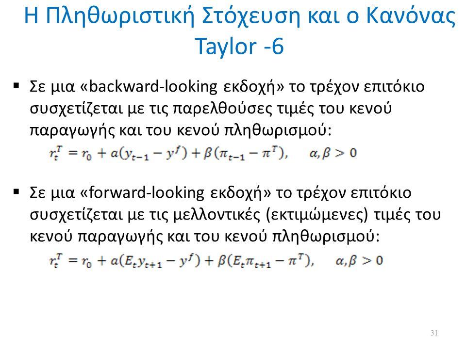 Η Πληθωριστική Στόχευση και ο Κανόνας Taylor -6  Σε μια «backward-looking εκδοχή» το τρέχον επιτόκιο συσχετίζεται με τις παρελθούσες τιμές του κενού παραγωγής και του κενού πληθωρισμού:  Σε μια «forward-looking εκδοχή» το τρέχον επιτόκιο συσχετίζεται με τις μελλοντικές (εκτιμώμενες) τιμές του κενού παραγωγής και του κενού πληθωρισμού: 31