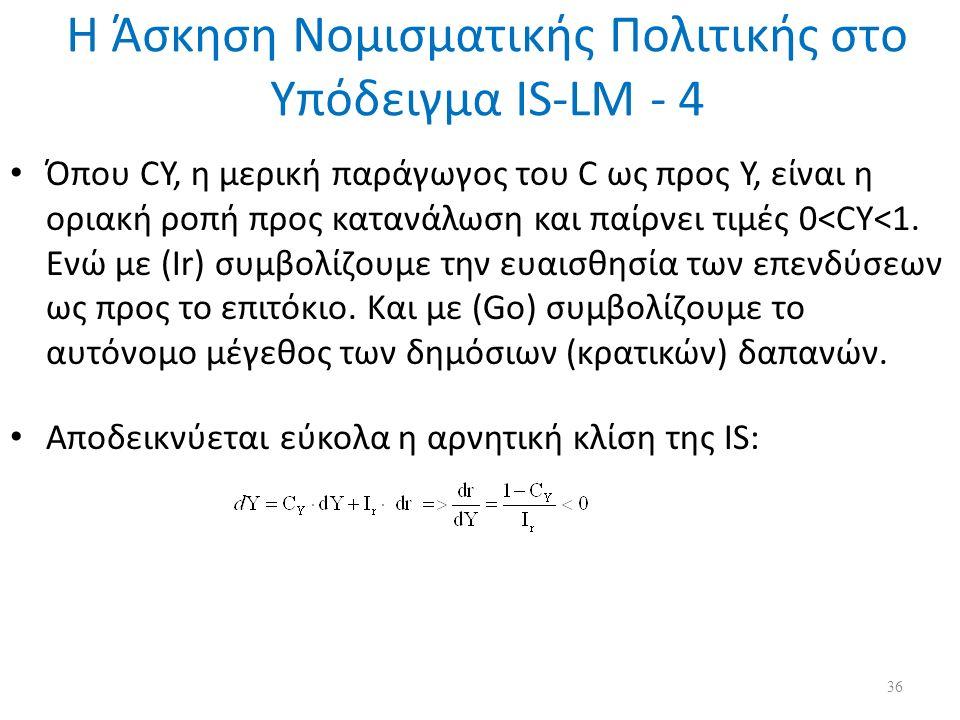 Η Άσκηση Νομισματικής Πολιτικής στο Υπόδειγμα IS-LM - 4 Όπου CY, η μερική παράγωγος του C ως προς Y, είναι η οριακή ροπή προς κατανάλωση και παίρνει τιμές 0<CY<1.