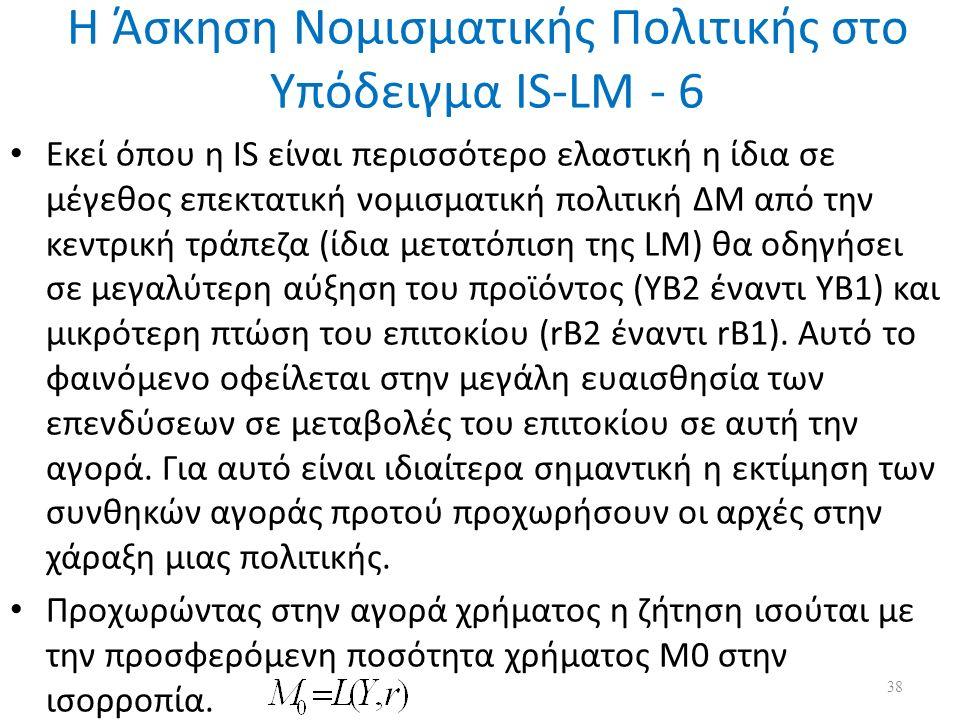 Η Άσκηση Νομισματικής Πολιτικής στο Υπόδειγμα IS-LM - 6 Εκεί όπου η IS είναι περισσότερο ελαστική η ίδια σε μέγεθος επεκτατική νομισματική πολιτική ΔΜ από την κεντρική τράπεζα (ίδια μετατόπιση της LM) θα οδηγήσει σε μεγαλύτερη αύξηση του προϊόντος (ΥΒ2 έναντι ΥΒ1) και μικρότερη πτώση του επιτοκίου (rB2 έναντι rB1).