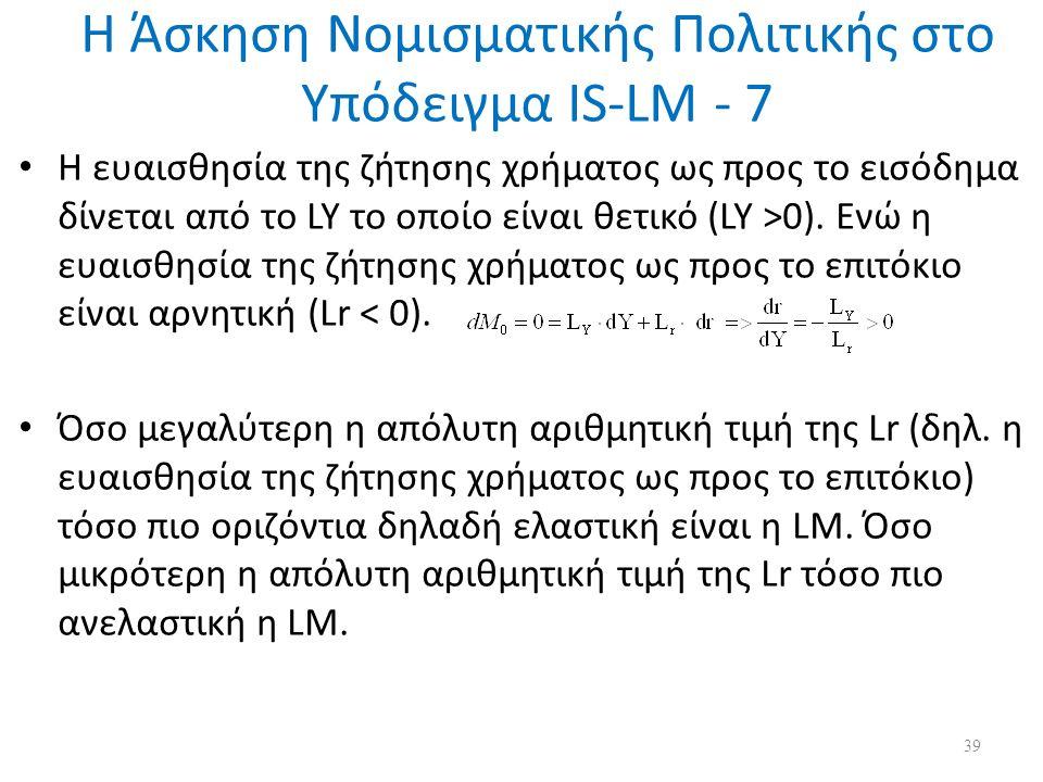 Η Άσκηση Νομισματικής Πολιτικής στο Υπόδειγμα IS-LM - 7 Η ευαισθησία της ζήτησης χρήματος ως προς το εισόδημα δίνεται από το LY το οποίο είναι θετικό (LY >0).