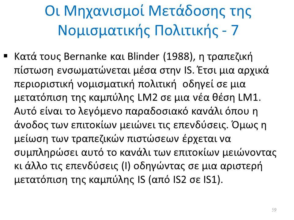 Οι Μηχανισμοί Μετάδοσης της Νομισματικής Πολιτικής - 7  Κατά τους Bernanke και Blinder (1988), η τραπεζική πίστωση ενσωματώνεται μέσα στην IS.