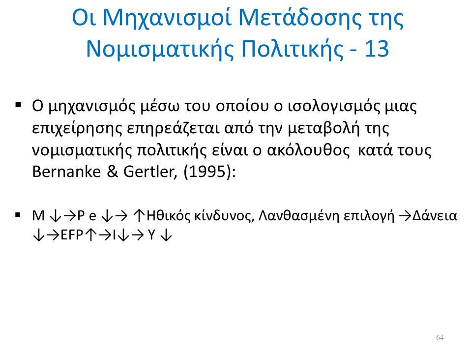 Οι Μηχανισμοί Μετάδοσης της Νομισματικής Πολιτικής - 13  Ο μηχανισμός μέσω του οποίου ο ισολογισμός μιας επιχείρησης επηρεάζεται από την μεταβολή της νομισματικής πολιτικής είναι ο ακόλουθος κατά τους Bernanke & Gertler, (1995):  M ↓→P e ↓→ ↑Ηθικός κίνδυνος, Λανθασμένη επιλογή →Δάνεια ↓→EFP↑→I↓→ Y ↓ 64