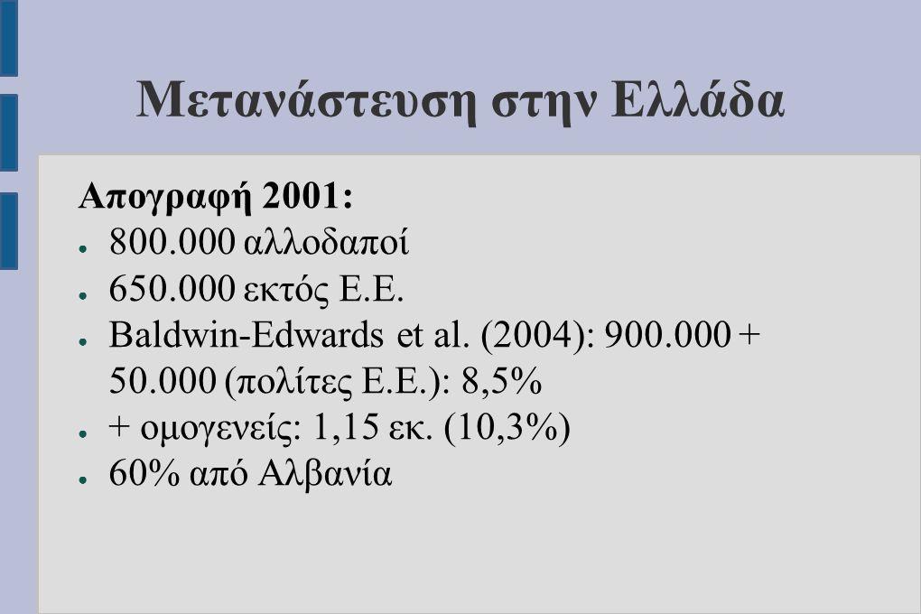 Μετανάστευση στην Ελλάδα Απογραφή 2001: ● 800.000 αλλοδαποί ● 650.000 εκτός Ε.Ε. ● Baldwin-Edwards et al. (2004): 900.000 + 50.000 (πολίτες Ε.Ε.): 8,5