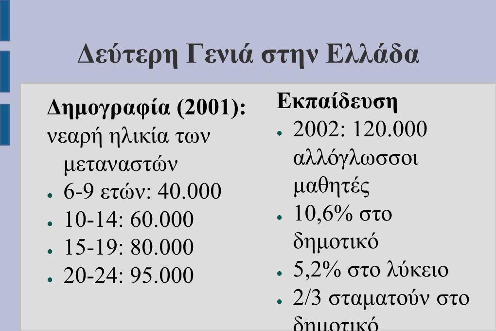 Δεύτερη Γενιά στην Ελλάδα Εκπαίδευση ● 2002: 120.000 αλλόγλωσσοι μαθητές ● 10,6% στο δημοτικό ● 5,2% στο λύκειο ● 2/3 σταματούν στο δημοτικό Δημογραφία (2001): νεαρή ηλικία των μεταναστών ● 6-9 ετών: 40.000 ● 10-14: 60.000 ● 15-19: 80.000 ● 20-24: 95.000