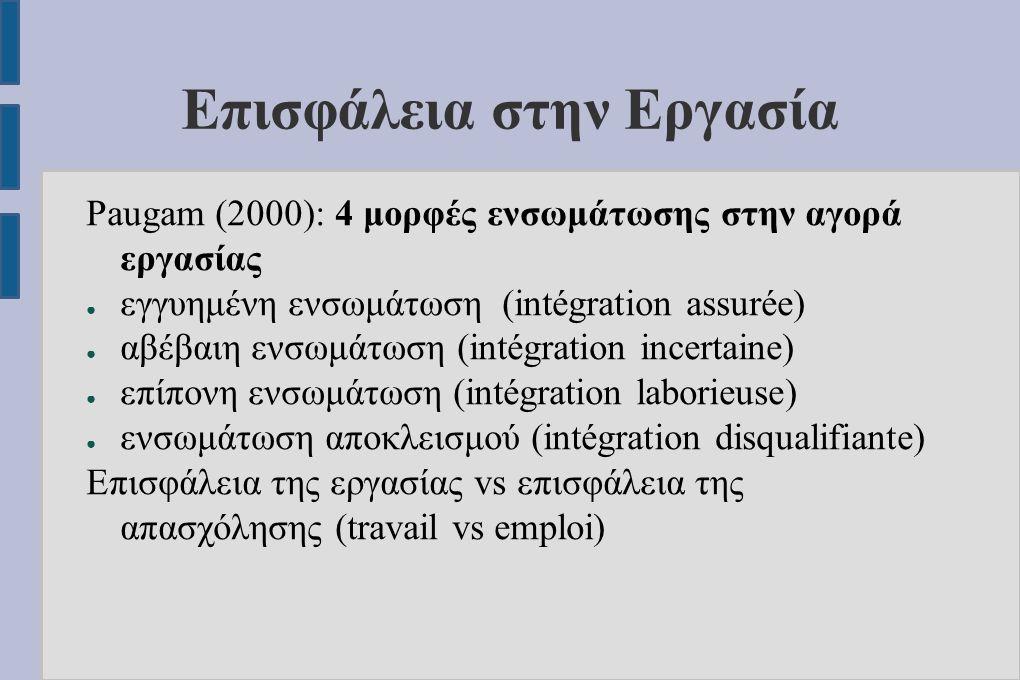 Επισφάλεια στην Εργασία Paugam (2000): 4 μορφές ενσωμάτωσης στην αγορά εργασίας ● εγγυημένη ενσωμάτωση (intégration assurée) ● αβέβαιη ενσωμάτωση (intégration incertaine) ● επίπονη ενσωμάτωση (intégration laborieuse) ● ενσωμάτωση αποκλεισμού (intégration disqualifiante) Επισφάλεια της εργασίας vs επισφάλεια της απασχόλησης (travail vs emploi)