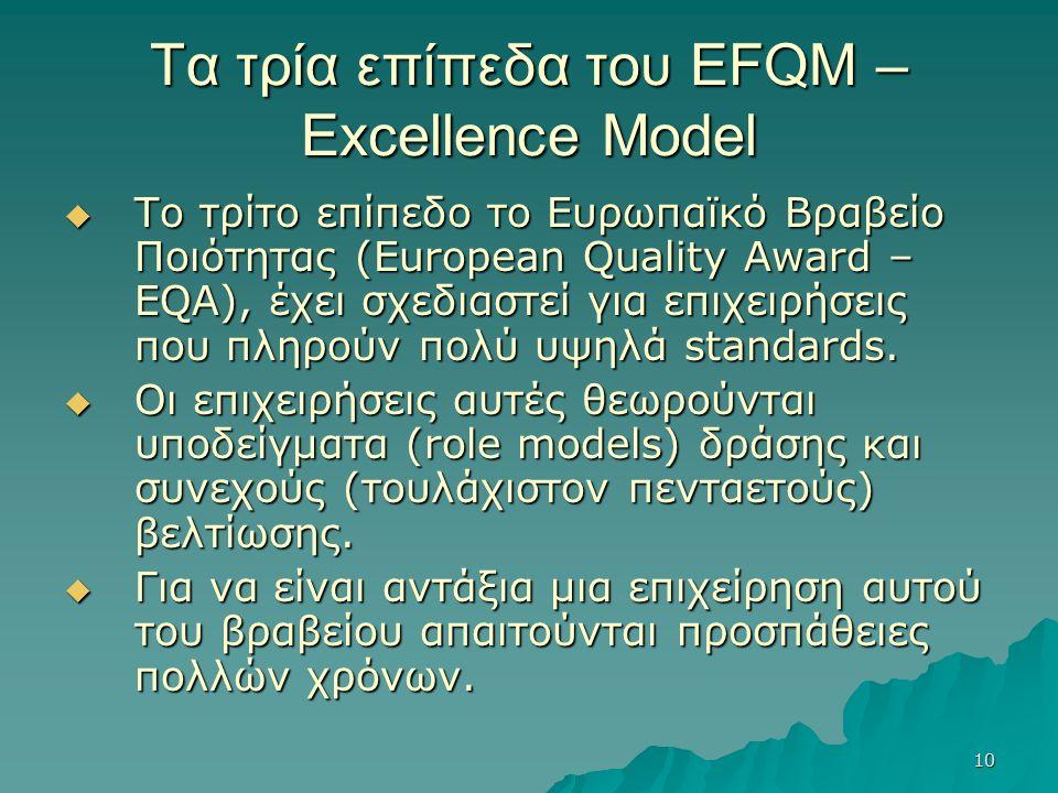 10 Τα τρία επίπεδα του EFQM – Excellence Model  Το τρίτο επίπεδο το Ευρωπαϊκό Βραβείο Ποιότητας (European Quality Award – EQA), έχει σχεδιαστεί για επιχειρήσεις που πληρούν πολύ υψηλά standards.