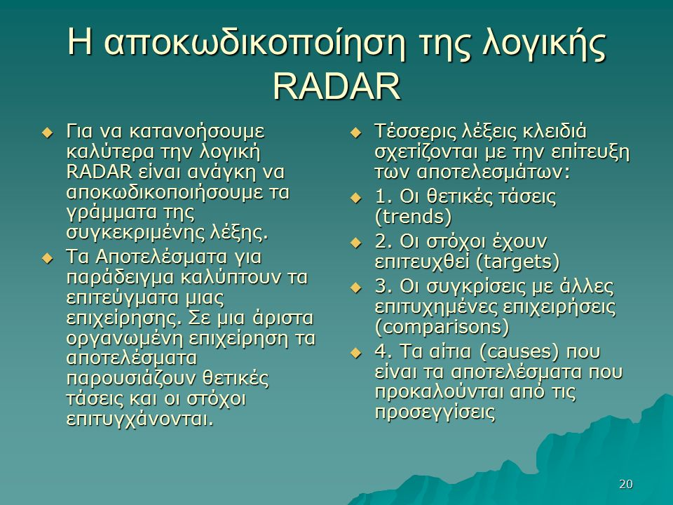 20 Η αποκωδικοποίηση της λογικής RADAR  Για να κατανοήσουμε καλύτερα την λογική RADAR είναι ανάγκη να αποκωδικοποιήσουμε τα γράμματα της συγκεκριμένης λέξης.