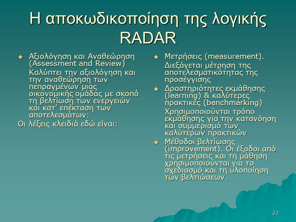 23 Η αποκωδικοποίηση της λογικής RADAR  Αξιολόγηση και Αναθεώρηση (Assessment and Review) Καλύπτει την αξιολόγηση και την αναθεώρηση των πεπραγμένων μιας οικονομικής ομάδας με σκοπό τη βελτίωση των ενεργειών και κατ' επέκταση των αποτελεσμάτων: Οι λέξεις κλειδιά εδώ είναι:  Μετρήσεις (measurement).