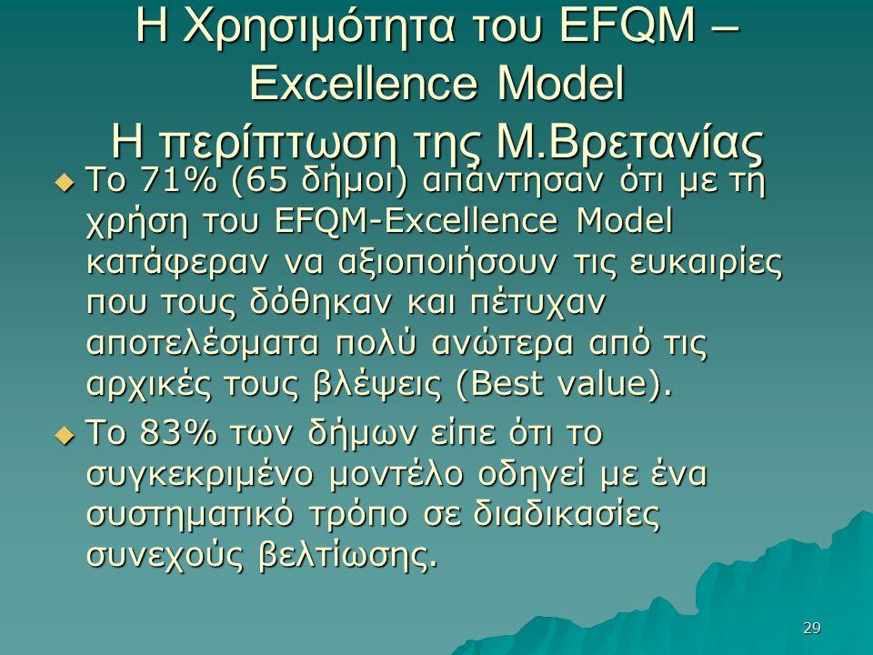 29 Η Χρησιμότητα του EFQM – Excellence Model Η περίπτωση της Μ.Βρετανίας  Το 71% (65 δήμοι) απάντησαν ότι με τη χρήση του EFQM-Excellence Model κατάφεραν να αξιοποιήσουν τις ευκαιρίες που τους δόθηκαν και πέτυχαν αποτελέσματα πολύ ανώτερα από τις αρχικές τους βλέψεις (Best value).
