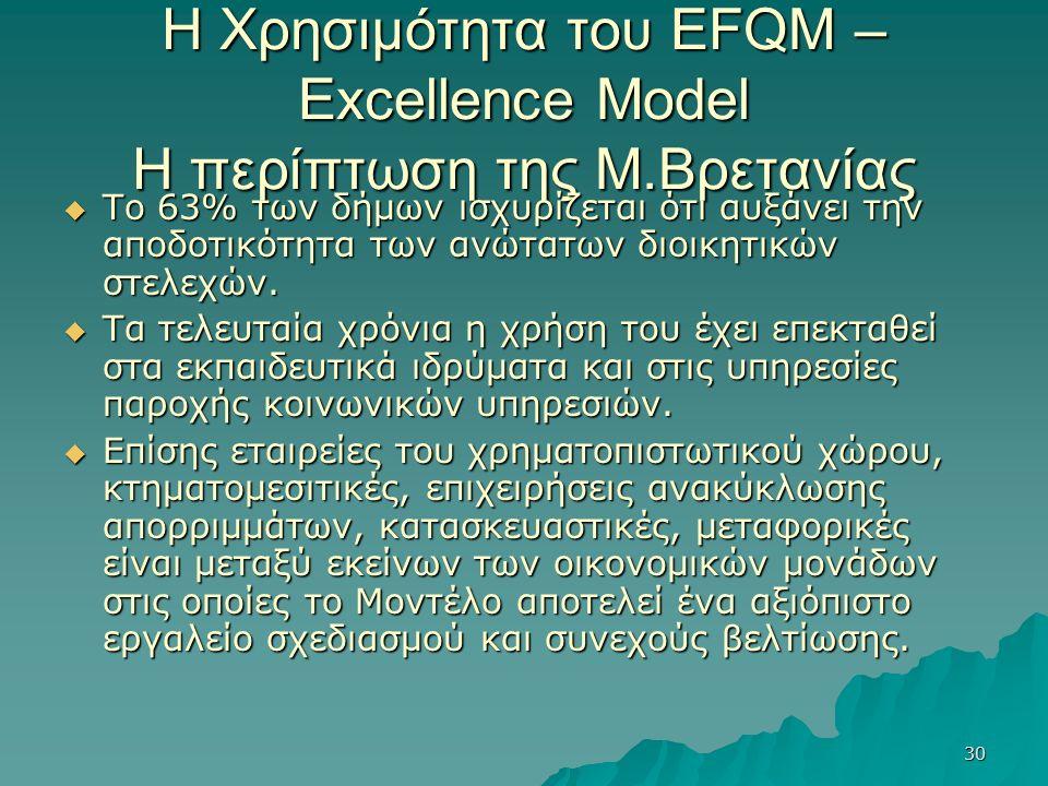 30 Η Χρησιμότητα του EFQM – Excellence Model Η περίπτωση της Μ.Βρετανίας  Το 63% των δήμων ισχυρίζεται ότι αυξάνει την αποδοτικότητα των ανώτατων διοικητικών στελεχών.