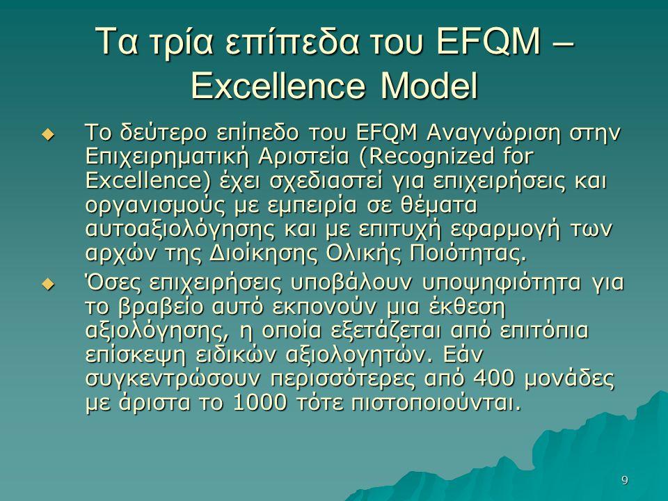 9 Τα τρία επίπεδα του EFQM – Excellence Model  Το δεύτερο επίπεδο του EFQM Αναγνώριση στην Επιχειρηματική Αριστεία (Recognized for Excellence) έχει σχεδιαστεί για επιχειρήσεις και οργανισμούς με εμπειρία σε θέματα αυτοαξιολόγησης και με επιτυχή εφαρμογή των αρχών της Διοίκησης Ολικής Ποιότητας.