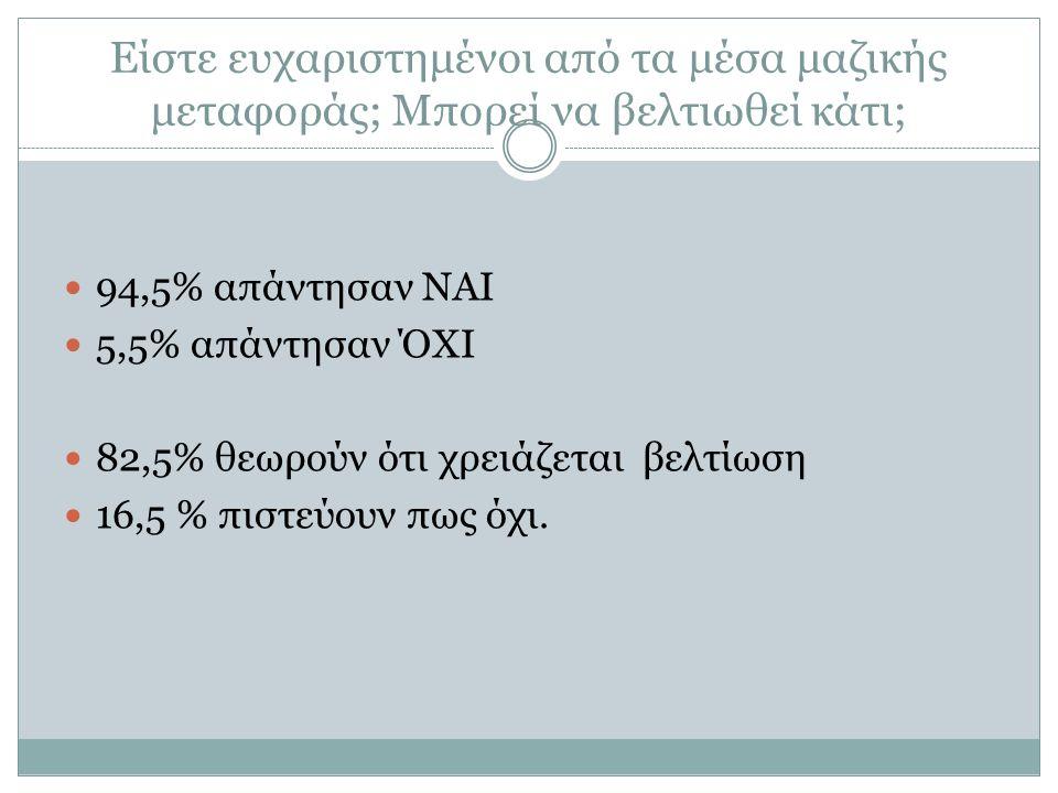 Είστε ευχαριστημένοι από τα μέσα μαζικής μεταφοράς; Μπορεί να βελτιωθεί κάτι; 94,5% απάντησαν ΝΑΙ 5,5% απάντησαν ΌΧΙ 82,5% θεωρούν ότι χρειάζεται βελτίωση 16,5 % πιστεύουν πως όχι.