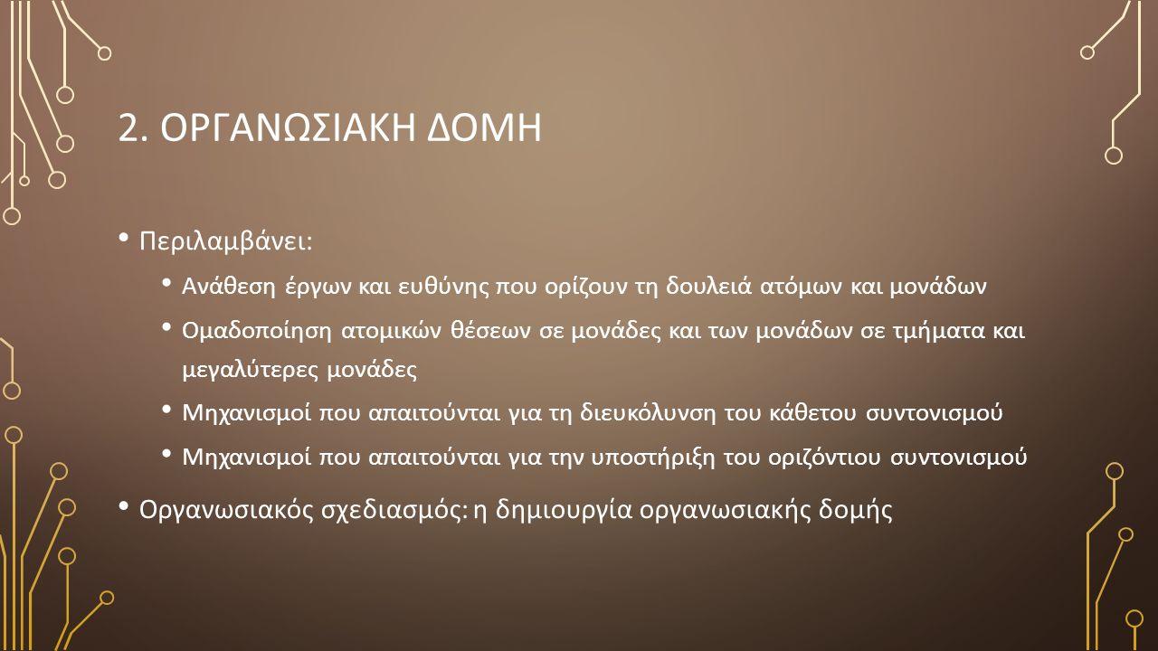 3. ΟΡΓΑΝΟΓΡΑΜΜΑ