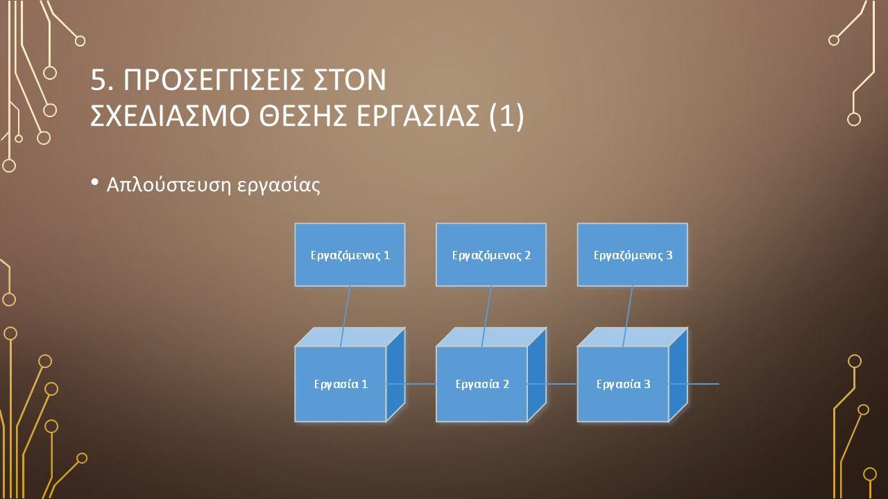 6. ΠΡΟΣΕΓΓΙΣΕΙΣ ΣΤΟΝ ΣΧΕΔΙΑΣΜΟ ΘΕΣΗΣ ΕΡΓΑΣΙΑΣ (2) Εναλλαγή (rotation)