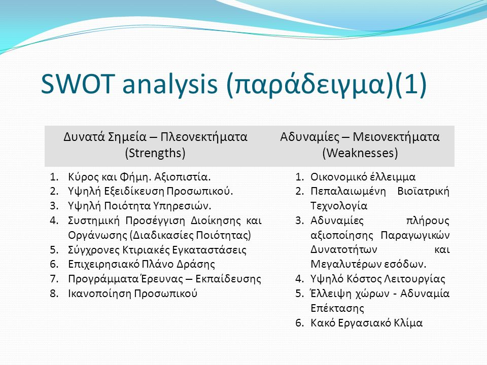 SWOT analysis (παράδειγμα)(1) Δυνατά Σημεία – Πλεονεκτήματα (Strengths) Αδυναμίες – Μειονεκτήματα (Weaknesses) 1.Κύρος και Φήμη.