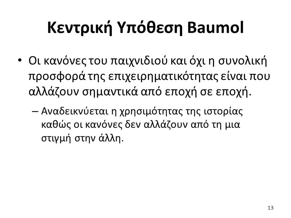 Κεντρική Υπόθεση Baumol Οι κανόνες του παιχνιδιού και όχι η συνολική προσφορά της επιχειρηματικότητας είναι που αλλάζουν σημαντικά από εποχή σε εποχή.