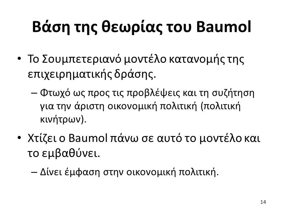 Βάση της θεωρίας του Baumol Το Σουμπετεριανό μοντέλο κατανομής της επιχειρηματικής δράσης.