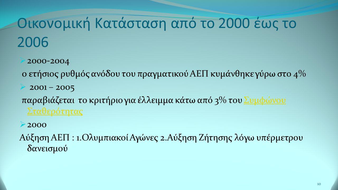 Οικονομική Κατάσταση από το 2000 έως το 2006  2000-2004 0 ετήσιος ρυθμός ανόδου του πραγματικού AEΠ κυμάνθηκε γύρω στο 4%  2001 – 2005 παραβιάζεται το κριτήριο για έλλειμμα κάτω από 3% του Συμφώνου Σταθερότητας Συμφώνου Σταθερότητας  2000 Αύξηση ΑΕΠ : 1.Ολυμπιακοί Αγώνες 2.Αύξηση Ζήτησης λόγω υπέρμετρου δανεισμού 10