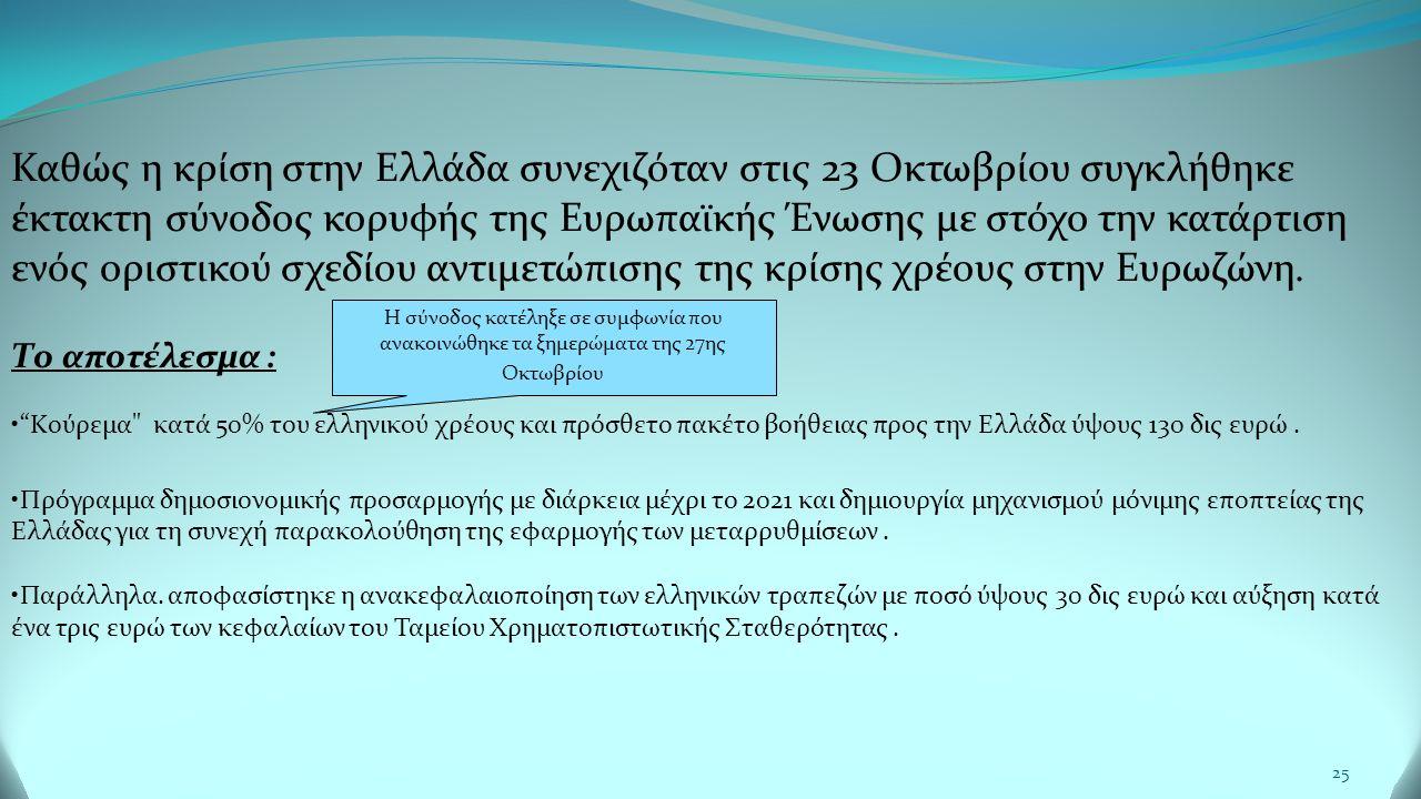 25 Καθώς η κρίση στην Ελλάδα συνεχιζόταν στις 23 Οκτωβρίου συγκλήθηκε έκτακτη σύνοδος κορυφής της Ευρωπαϊκής Ένωσης με στόχο την κατάρτιση ενός οριστικού σχεδίου αντιμετώπισης της κρίσης χρέους στην Ευρωζώνη.