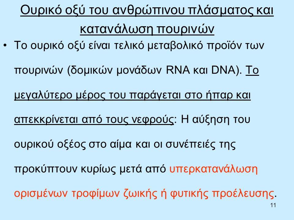 11 Ουρικό οξύ του ανθρώπινου πλάσματος και κατανάλωση πουρινών Το ουρικό οξύ είναι τελικό μεταβολικό προϊόν των πουρινών (δομικών μονάδων RNA και DNA)