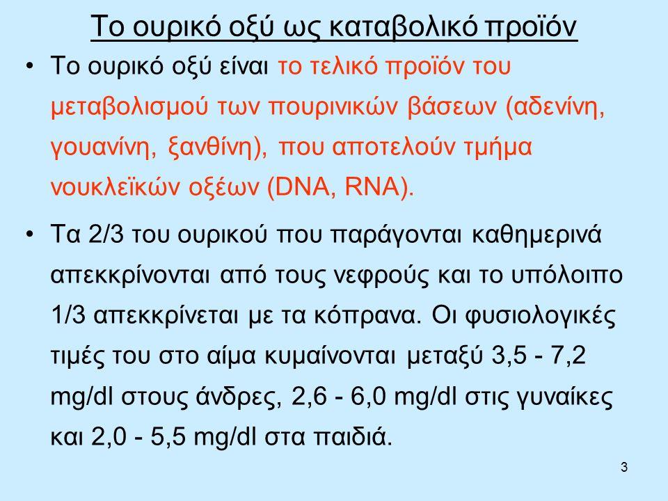 3 Το ουρικό οξύ ως καταβολικό προϊόν Το ουρικό οξύ είναι το τελικό προϊόν του μεταβολισμού των πουρινικών βάσεων (αδενίνη, γουανίνη, ξανθίνη), που απο
