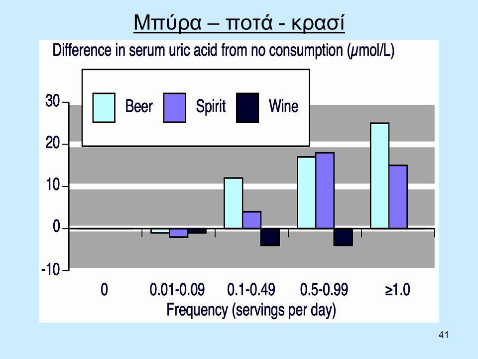 41 Μπύρα – ποτά - κρασί