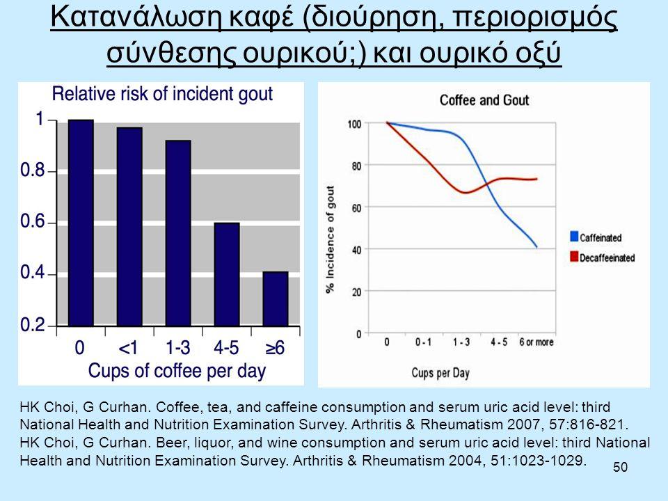 50 Κατανάλωση καφέ (διούρηση, περιορισμός σύνθεσης ουρικού;) και ουρικό οξύ HK Choi, G Curhan. Coffee, tea, and caffeine consumption and serum uric ac