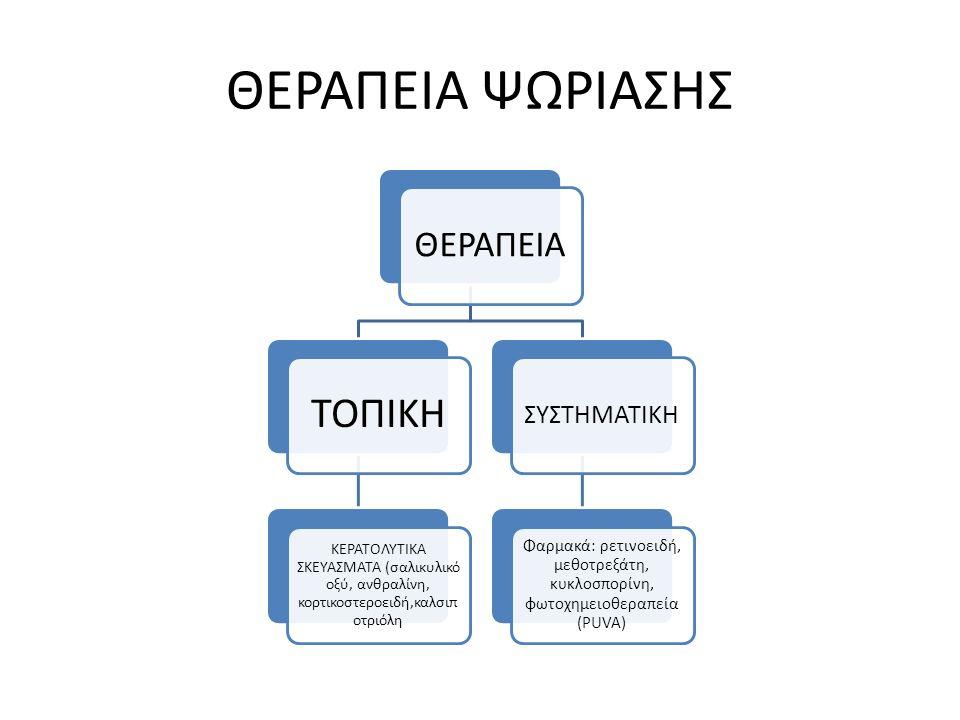 ΘΕΡΑΠΕΙΑ ΨΩΡΙΑΣΗΣ ΘΕΡΑΠΕΙΑ ΤΟΠΙΚΗ ΚΕΡΑΤΟΛΥΤΙΚΑ ΣΚΕΥΑΣΜΑΤΑ (σαλικυλικό οξύ, ανθραλίνη, κορτικοστεροειδή,καλσιπ οτριόλη ΣΥΣΤΗΜΑΤΙΚΗ Φαρμακά: ρετινοειδή,