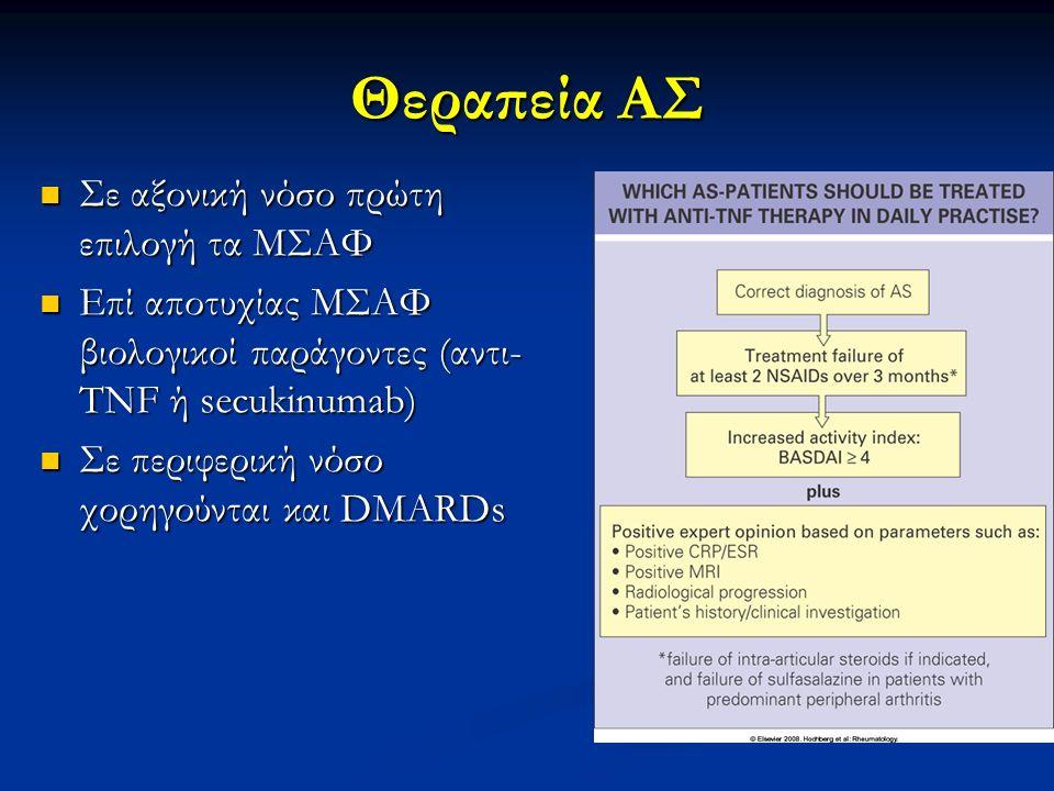 Θεραπεία ΑΣ Σε αξονική νόσο πρώτη επιλογή τα ΜΣΑΦ Σε αξονική νόσο πρώτη επιλογή τα ΜΣΑΦ Επί αποτυχίας ΜΣΑΦ βιολογικοί παράγοντες (αντι- TNF ή secukinu