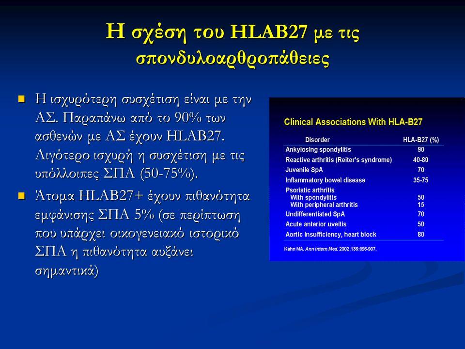 Η σχέση του HLAB27 με τις σπονδυλοαρθροπάθειες Η ισχυρότερη συσχέτιση είναι με την ΑΣ. Παραπάνω από το 90% των ασθενών με ΑΣ έχουν HLAB27. Λιγότερο ισ