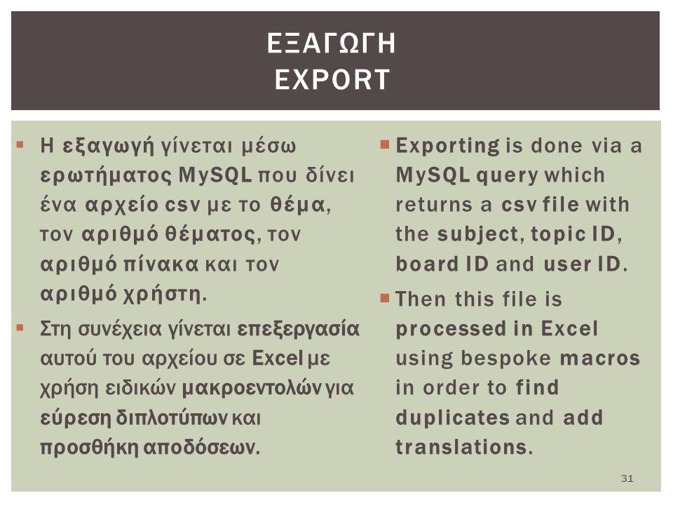  Η εξαγωγή γίνεται μέσω ερωτήματος MySQL που δίνει ένα αρχείο csv με το θέμα, τον αριθμό θέματος, τον αριθμό πίνακα και τον αριθμό χρήστη.