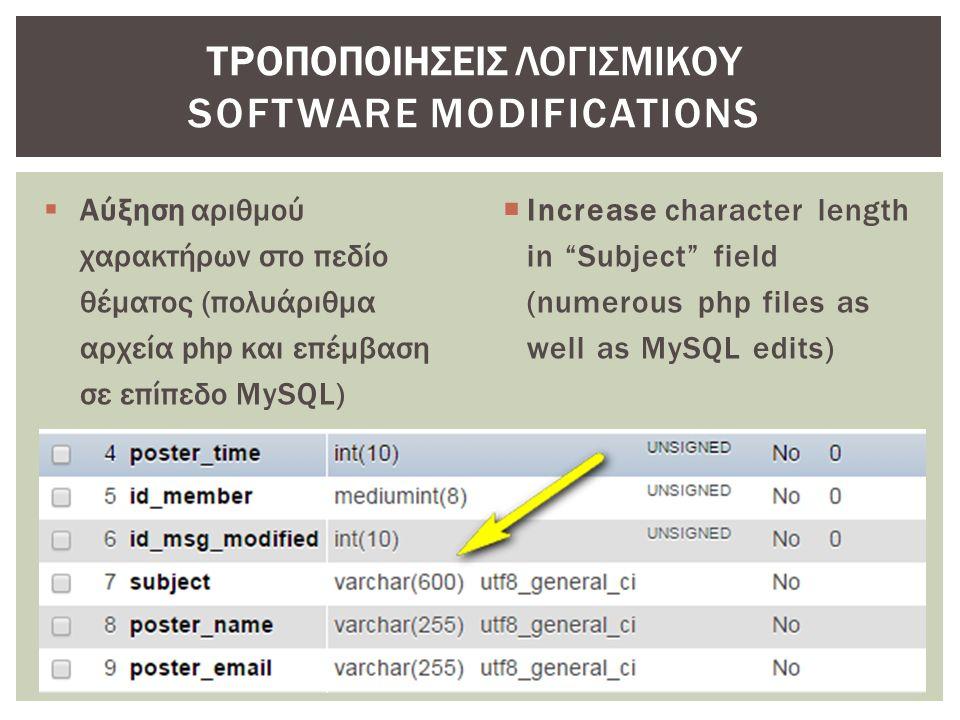  Αύξηση αριθμού χαρακτήρων στο πεδίο θέματος (πολυάριθμα αρχεία php και επέμβαση σε επίπεδο MySQL)  Increase character length in Subject field (numerous php files as well as MySQL edits) ΤΡΟΠΟΠΟΙΗΣΕΙΣ ΛΟΓΙΣΜΙΚΟΥ SOFTWARE MODIFICATIONS 7