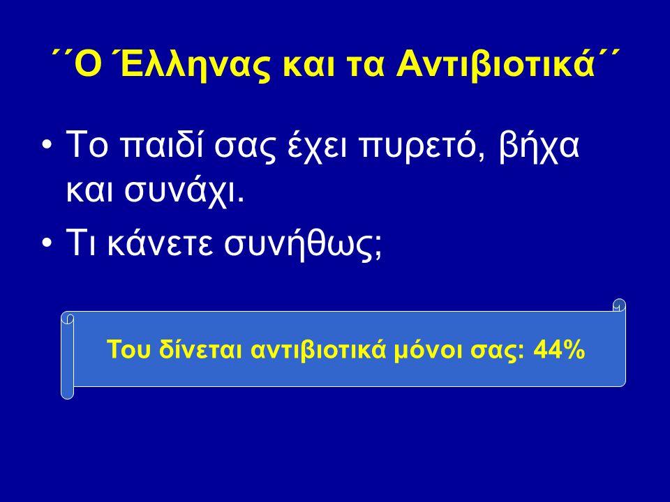 ΄΄Ο Έλληνας και τα Αντιβιοτικά΄΄ Το παιδί σας έχει πυρετό, βήχα και συνάχι.