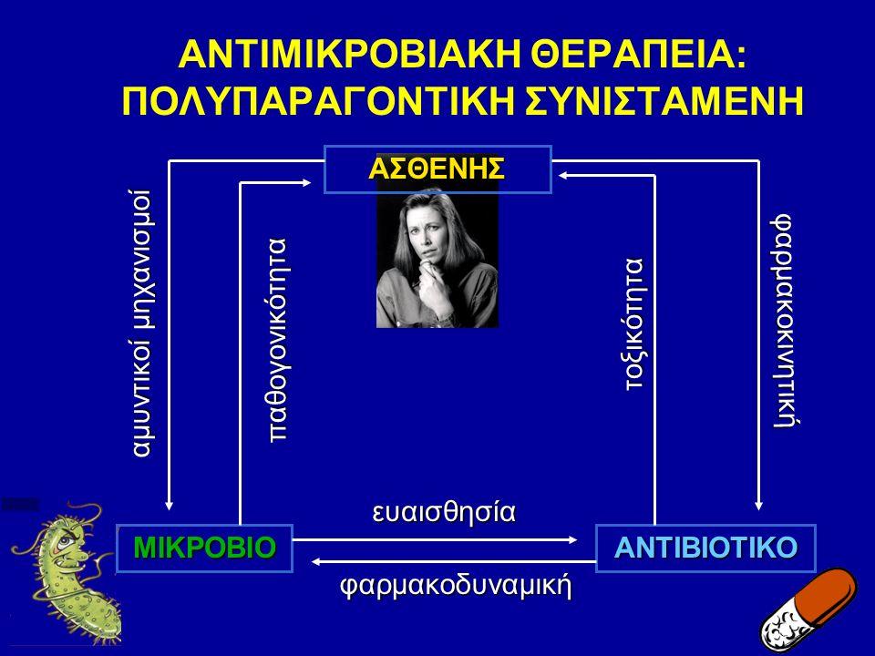 τοξικότητα παθογονικότητα ΑΝΤΙΜΙΚΡΟΒΙΑΚΗ ΘΕΡΑΠΕΙΑ: ΠΟΛΥΠΑΡΑΓΟΝΤΙΚΗ ΣΥΝΙΣΤΑΜΕΝΗ ΑΣΘΕΝΗΣ ΑΝΤΙΒΙΟΤΙΚΟΜΙΚΡΟΒΙΟ ευαισθησία φαρμακοδυναμική φαρμακοκινητική αμυντικοί μηχανισμοί