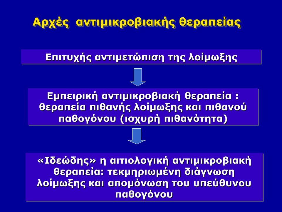 Αρχές αντιμικροβιακής θεραπείας Επιτυχής αντιμετώπιση της λοίμωξης «Ιδεώδης» η αιτιολογική αντιμικροβιακή θεραπεία: τεκμηριωμένη διάγνωση λοίμωξης και απομόνωση του υπεύθυνου παθογόνου Εμπειρική αντιμικροβιακή θεραπεία : θεραπεία πιθανής λοίμωξης και πιθανού παθογόνου (ισχυρή πιθανότητα)