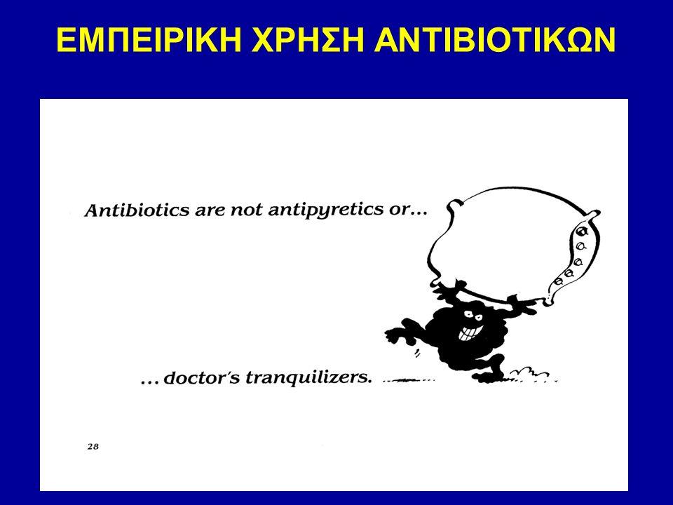 Αρχές αντιμικροβιακής θεραπείας Kοινά λάθη 8 Προσοχή στα μεσοδιαστήματα των δόσεων.