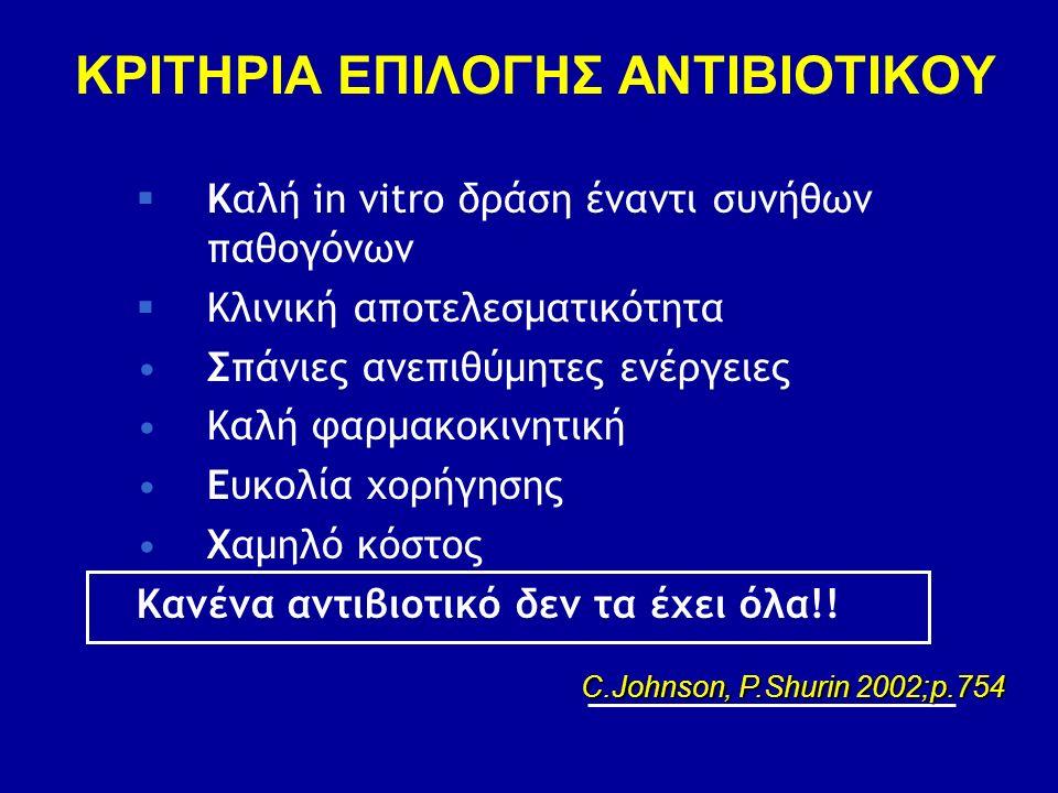 ΚΡΙΤΗΡΙΑ ΕΠΙΛΟΓΗΣ ΑΝΤΙΒΙΟΤΙΚΟΥ  Καλή in vitro δράση έναντι συνήθων παθογόνων  Κλινική αποτελεσματικότητα Σπάνιες ανεπιθύμητες ενέργειες Καλή φαρμακοκινητική Ευκολία χορήγησης Χαμηλό κόστος Κανένα αντιβιοτικό δεν τα έχει όλα!.