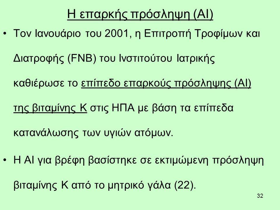32 Η επαρκής πρόσληψη (AI) Τον Ιανουάριο του 2001, η Επιτροπή Τροφίμων και Διατροφής (FNB) του Ινστιτούτου Ιατρικής καθιέρωσε το επίπεδο επαρκούς πρόσ