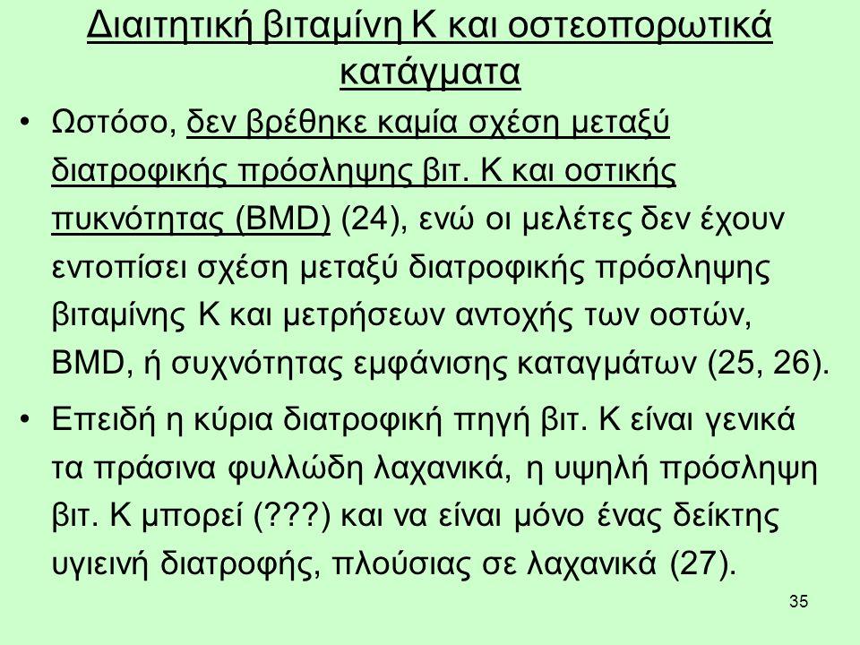 35 Διαιτητική βιταμίνη Κ και οστεοπορωτικά κατάγματα Ωστόσο, δεν βρέθηκε καμία σχέση μεταξύ διατροφικής πρόσληψης βιτ. Κ και οστικής πυκνότητας (BMD)
