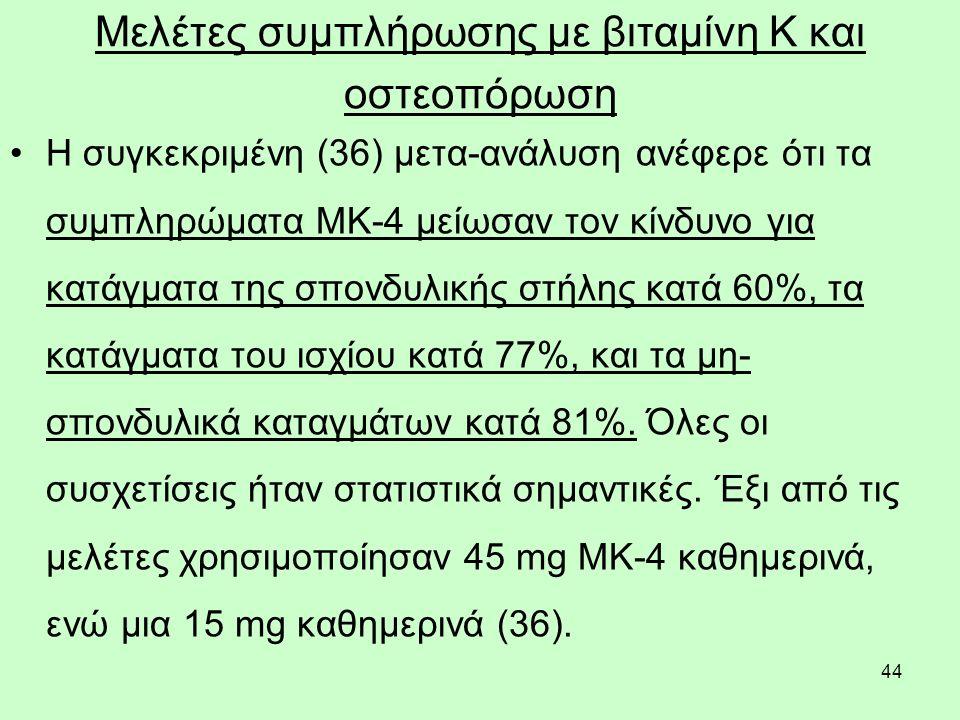 44 Μελέτες συμπλήρωσης με βιταμίνη Κ και οστεοπόρωση Η συγκεκριμένη (36) μετα-ανάλυση ανέφερε ότι τα συμπληρώματα ΜΚ-4 μείωσαν τον κίνδυνο για κατάγματα της σπονδυλικής στήλης κατά 60%, τα κατάγματα του ισχίου κατά 77%, και τα μη- σπονδυλικά καταγμάτων κατά 81%.