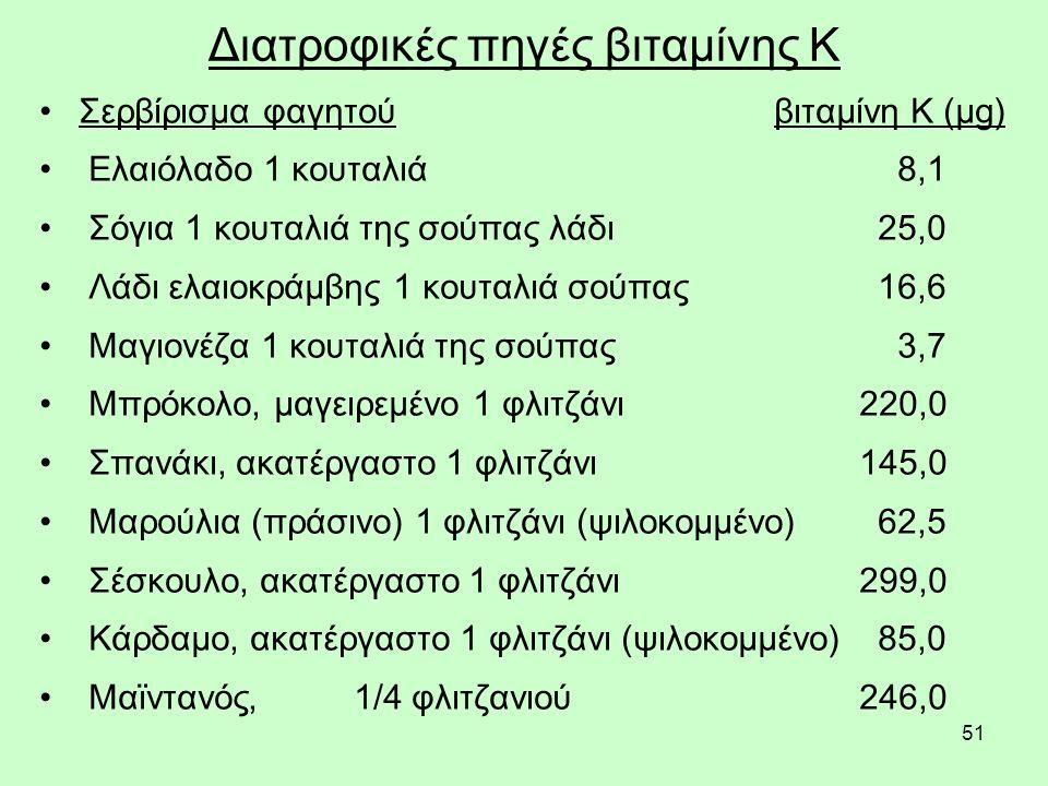 51 Διατροφικές πηγές βιταμίνης Κ Σερβίρισμα φαγητού βιταμίνη Κ (μg) Ελαιόλαδο 1 κουταλιά 8,1 Σόγια 1 κουταλιά της σούπας λάδι 25,0 Λάδι ελαιοκράμβης 1 κουταλιά σούπας 16,6 Μαγιονέζα 1 κουταλιά της σούπας 3,7 Μπρόκολο, μαγειρεμένο 1 φλιτζάνι 220,0 Σπανάκι, ακατέργαστο 1 φλιτζάνι 145,0 Μαρούλια (πράσινο) 1 φλιτζάνι (ψιλοκομμένο) 62,5 Σέσκουλο, ακατέργαστο 1 φλιτζάνι 299,0 Κάρδαμο, ακατέργαστο 1 φλιτζάνι (ψιλοκομμένο) 85,0 Μαϊντανός, 1/4 φλιτζανιού 246,0
